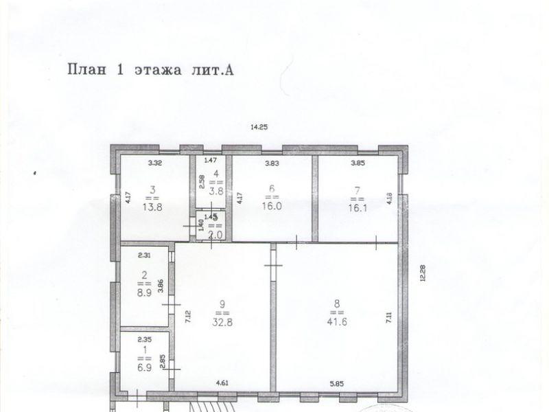 дом на улице Шушенская